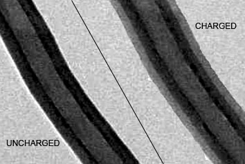 This composite image shows a silicon-carbon nanofiber electrode before (left) and after (right) being charged with lithium ions.