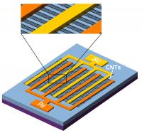 This schematic shows the design of single-walled carbon nanotube photodetector, which provides a more efficient method of collecting infrared radiation without relying on cryogenics for cooling.