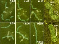 These are sequential color TEM images showing the growth of Pt3Fe nanorods over time, displayed as minutes:seconds. At the far right, twisty nanoparticle chains straighten and stretch into nanorods.