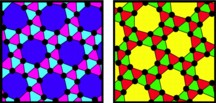 "These two patterns are mirror images of each other. To see the difference between them, compare how a row with six triangles connects to one of the hexagonal shapes. A chiral pattern of this kind can occur despite the fact that all particles (dots) are the same type and acting with equal force in all directions. Picture credit: Physical Review Letters: ""Chiral Surfaces Self-Assembling in One-Component Systems with Isotropic Interactions""."