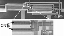 An electron microscope image showing carbon nanotube transistors (CNTs) arranged in an integrated logic circuit. Photo: Stanford University School of Engineering