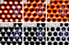 The top three images of graphite are from the experiment and the lower three images were produced through theoretical calculations. The images from left to right show more displacement of the top layer of graphite and its transition to graphene.