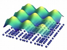Researchers at the Max Planck Institute for Solid State Research have discovered charge density waves in ceramic yttrium and neodymium barium cuprates. They form above the temperature at which the material becomes superconducting and thus loses its electrical resistance, slightly distorting the crystal lattice, as indicated in a layer of the crystal lattice by the irregular distances between the atoms (blue spheres). The superconductivity competes with the charge density waves, and it is probably down to a coincidence that superconductivity prevails at a certain temperature. Credit: Daniel Pr�pper/MPI for Solid State Research