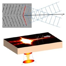 Top: A micrograph and diagram of the metallic gratings that produce the needle beam. Bottom: An approximation of the experimental setup. A laser is focused from the glass substrate side onto the device. Once the non-diffractive surface wave is created, detailed information on its intensity distribution is gathered using an ultrahigh-spatial-resolution near-field scanning optical microscope. (Images courtesy of Patrice Genevet.)