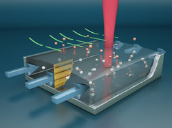Concept illustration of the microscale free-surface microfluidic channel as it concentrates vapor molecules that bind to nanoparticles inside a chamber. A laser beam detects the nanoparticles, which amplify a spectral signature of the detected molecules.