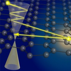 Matt Graham