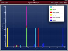 Simulated mass spectrum screen shot from the Hiden MS ipad app.