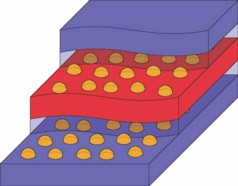 "An array on nano energy harvesters in what the researchers call a ""swiss cheese"" arrangement."
