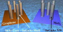 Graphic by