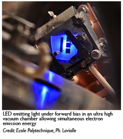 LED emitting light under forward bias in an ultra high vacuum chamber allowing simultaneous electron emission energy. Credit: Ecole Polytechnique, Ph. Lavialle