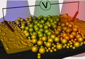 Researchers fabricated nanostructures with various photoconduction properties.