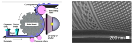 200nm - Roll-to-roll nanoimprinting allows for the creation of patterned surfaces on flexible substrates such as plastic web