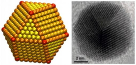 Less is more ... to a point	Gold nanoparticles make better catalysts for CO2 recycling than bulk gold metal. Size is crucial though, since edges produce more desired results than corners (red points, above). Nanoparticles of 8 nm appear to have a better edge-to-corner ratio than 4 nm, 6 nm, or 10 nm nanoparticles.	Credit: Sun lab/Brown University