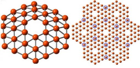 Unlocking the secrets of the B36 cluster	A 36-atom cluster of boron, left, arranged as a flat disc with a hexagonal hole in the middle, fits the theoretical requirements for making a one-atom-thick boron sheet, right, a theoretical nanomaterial dubbed �borophene.�	Credit: Wang lab/Brown University