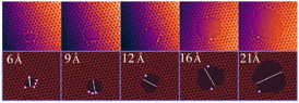 Figure: Nanopores in graphene, catalyzed by single silicon atoms and recorded by HTEM.