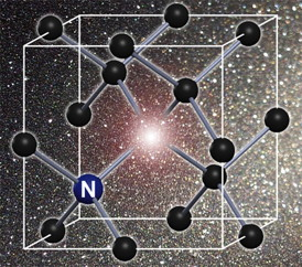 The crystal lattice of a pure diamond is pure carbon (black balls), but when a nitrogen atom replaces one carbon and an adjacent carbon is kicked out, the �nitrogen-vacancy center� becomes a sensitive magnetic field sensor.