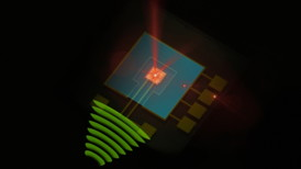 In this artist's impression of the device radio waves (green) arrive and are sent to the membrane (center) via gold wires. This induces charge oscillations on the 4-segment electrode right underneath (~1 �m distance) the membrane. Electric forces thus make the membrane move. This motion is detected with a laser beam (red), with an extreme accuracy (1 femtometer per second measurement time), translating to a very high sensitivity to radio waves. 