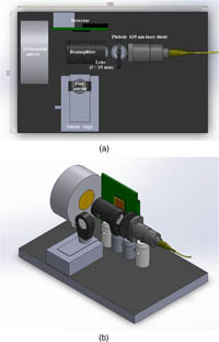 Above, Fig. 3 from an open-access