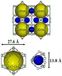 Pacific Northwest National Laboratory developed a nickel-based metal organic framework, shown here in an illustration, to hold onto polysulfide molecules in the cathodes of lithium-sulfur batteries and extend the batteries' lifespans. The colored spheres in this image represent the 3D material's tiny pores into with the polysulfides become trapped.