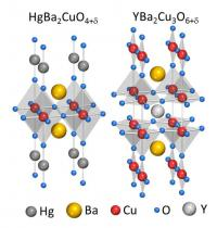 Crystal structures of HgBa2CuO4+ and YBa2Cu3O6+