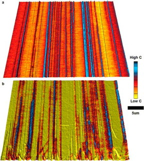 (a, b) MIM capacitance images overlaid on top of AFM 3-D surface topography of an array of CVD grown aligned SWNTs on quartz substrates. Each sample has a 3.5 nm dielectric layer of (a) MgO and (b) SiO2. The impact of the increased ε for MgO is apparent, resulting in improved contrast and uniformity.