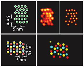 The image shows how the Discrete Molecular Imaging (DMI) technology visualizes densely packed individual targets that are just 5 nanometer apart from each other in DNA origami structures (see schematics on the left). The image on the top right shows a DMI-generated super-resolution image of a clear pattern of individual signals. In the image on the bottom right, three different target species within the same origami structure have been visualized using Exchange-PAINT-enhanced DMI method. Credit: Wyss Institute at Harvard University