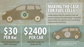 Fuel-cell vehicles offer several advantages over battery-powered cars, but costs have been an obstacle. A new paper shows how an alternative technology could give fuel cells greater traction in the quest for zero-emissions vehicles.