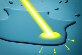 A new system developed by MIT engineers could make it possible to control the way water moves over a surface, using only light.