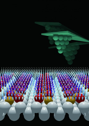 Bimodal atomic force microscopy provides three-dimensional force vector maps with subatomic resolution. The cantilever is simultaneously oscillated laterally and vertically to determine the vector mapping over the buckled dimers on the Ge(001) surface.
