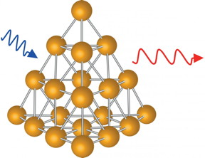 The researchers used Au20, gold nanoparticles with a tetrahedral structure, to show that fluorescence in ligand-protected gold clusters is an intrinsic property of the gold nanoparticles themselves.