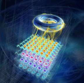 Probing topology by shaking ultracold atoms in an optical lattice.