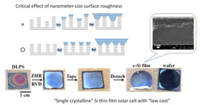 This is the monocrystalline Si thin film peeled off using adhesive tape.