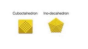 The two alternative architectures of the gold nanoclusters containing 561 atoms.