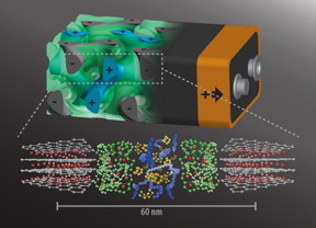 Wiesner Group/Provided