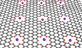 NIST researchers simulated computer logic operations in a saline solution with a graphene membrane (grey) containing oxygen-lined pores (red) that can trap potassium ions (purple) under certain electrical conditions.