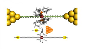 The proposed wire is 'doped' with a ruthenium unit that enhances its conductance to unprecedented levels compared with previously reported similar molecular wires.
