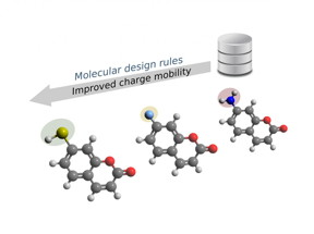 Both the carbon-based molecular frameworks and the functional groups decisively influence the conductivity of organic semiconductors. Researchers at the Technical University of Munich (TUM) now deploy data mining approaches to identify promising organic compounds for the electronics of the future.