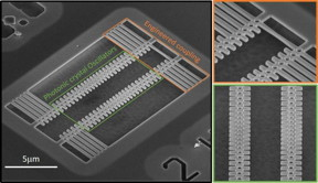 Researchers could synchronize two crystal optomechanical oscillators mechanically coupled.