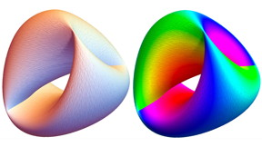 The Hamiltonian flow represented as a donut-like torus; rainbow colors code a fourth dimension.