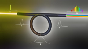 In the stretched-pulse soliton Kerr resonator developed by the lab of William Renninger, a single frequency laser enters a fiber ring cavity, generating a broad bandwidth comb of frequencies at the output that supports ultrashort femtosecond pulses. Inside the fiber cavity the pulses stretch and compress in time, reaching a minimum duration twice in the cavity near the center of each of the two fiber sections. The stretching and compressing temporal evolution is a salient characteristic of femtosecond stretched-pulse soliton Kerr resonators.